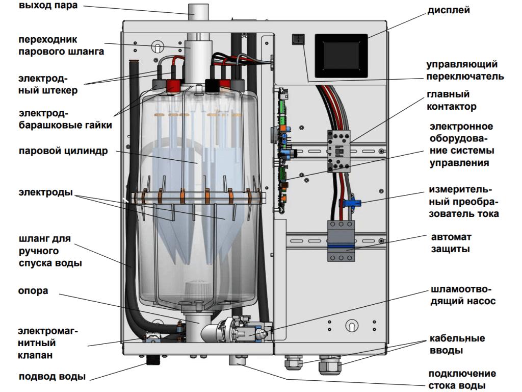 Схема электродного парогенератор hygromatik