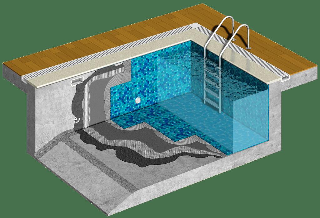Композитный бассейн своими руками
