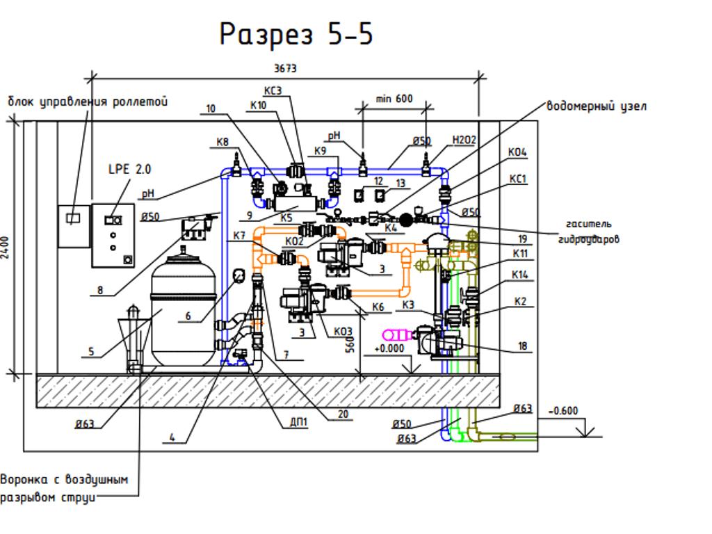 Расположение оборудования в техническом помещении, вырезка из проекта