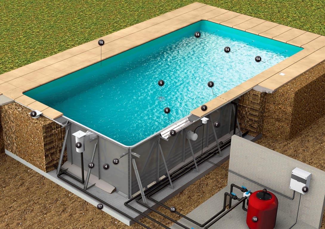 Конструкция металлического панельного бассейна